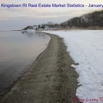 Real Estate Market Stats