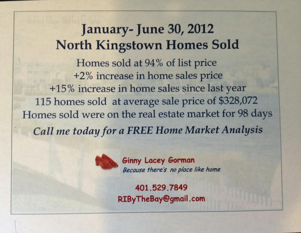 Rhode Island real estate market postcard