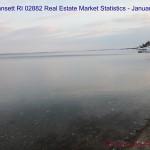 Market Stats- Narragansett