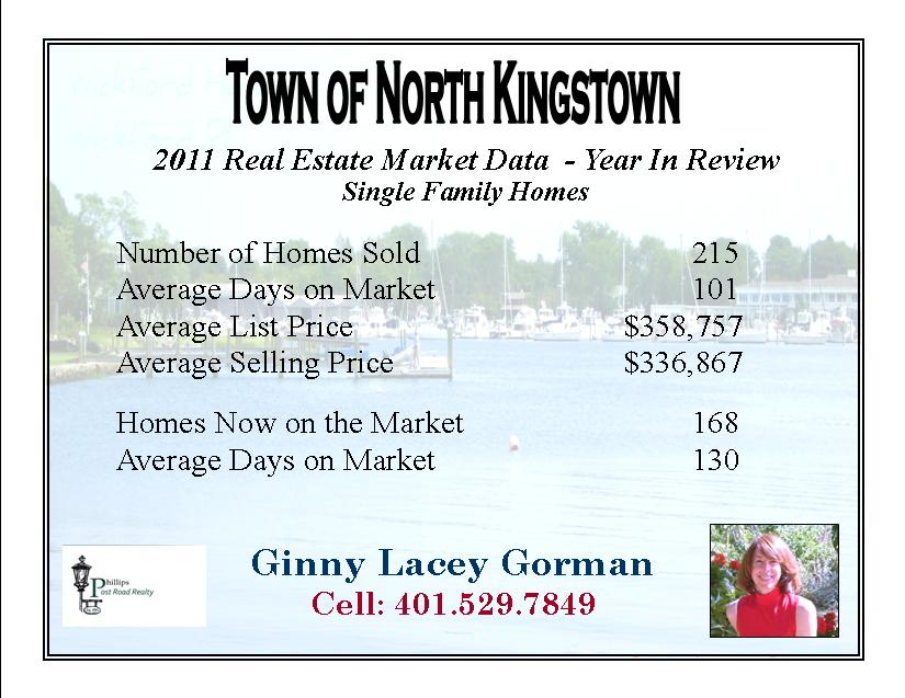 2011 North Kingstown Real Estate Report